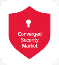 Converged Security Market